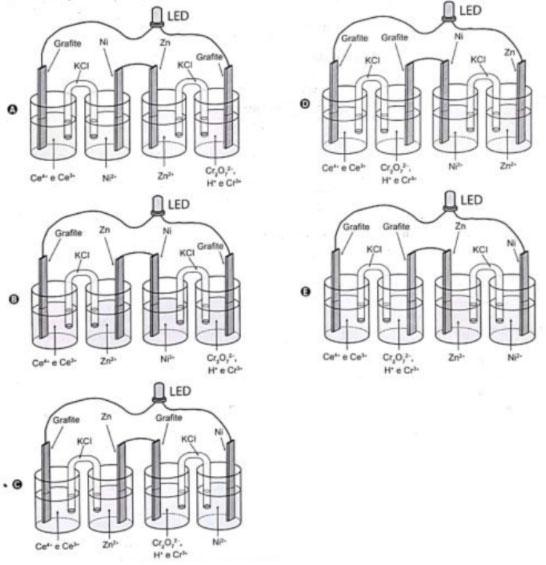 Qual-associação-em-série-de-pilhas-fornece-diferença-de-potencial-nas-condições-padrão-suficiente-para-acender-o-LED-azul
