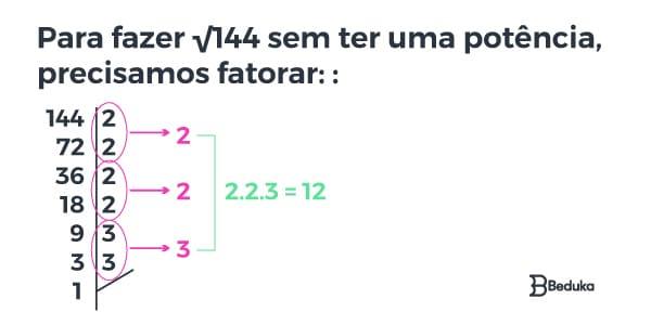fatoração-de-144-raiz-quadrada-de-144