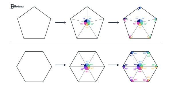 poligonos-regulares-penagono-e-hexagono-dividiso-separado-e-decomposto-em-triangulos-com-seus-angulos-internos