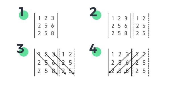 regra-de-sarrus-e-calculo-do-determinante-de-uma-matriz-de-ordem-3