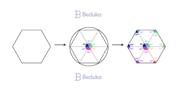 angulos-e-propriedades-no-hexagono