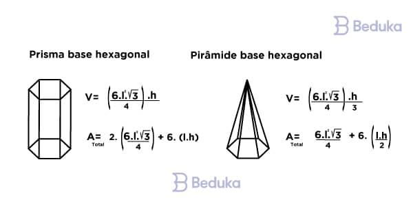 area de solidos geometricos com base hexagonal prisma e piramede