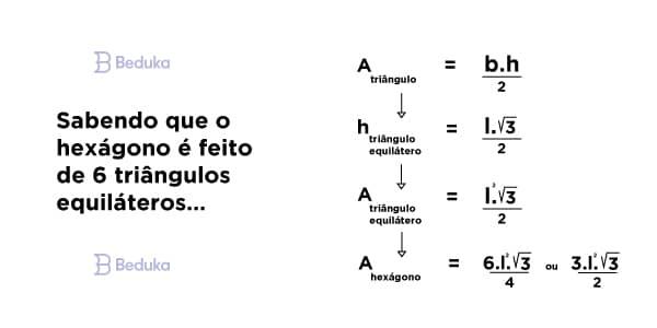 como-calcular-a-area-do-hexagono-com-a-formula-da-area-do-triangulo-equilatero