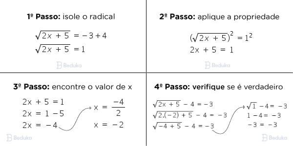 exercicio e exemplo de equaçoes irracionais resolvido