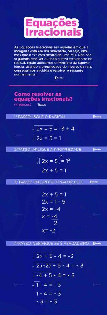 infografico resumo das equaçoes irracionais