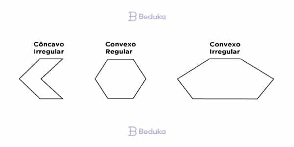 tipos-de-hexagonos-e-classificacoes-quanto-concavidade-e-regularidade